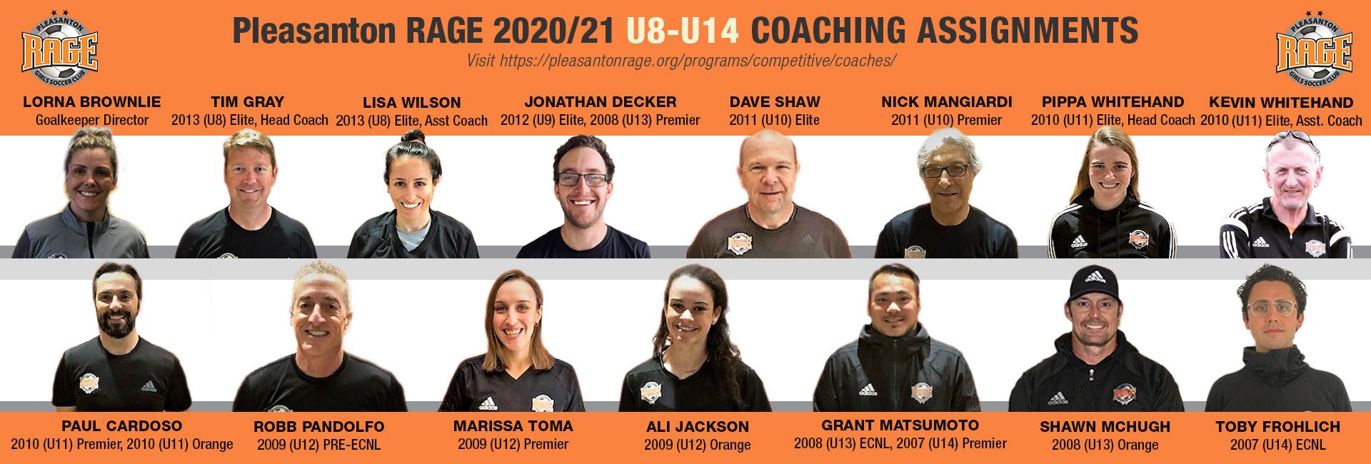 2020/21 RAGE U8-U14 Coaching Assignaments