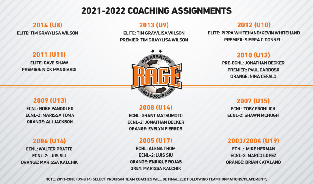rage coaching assignments