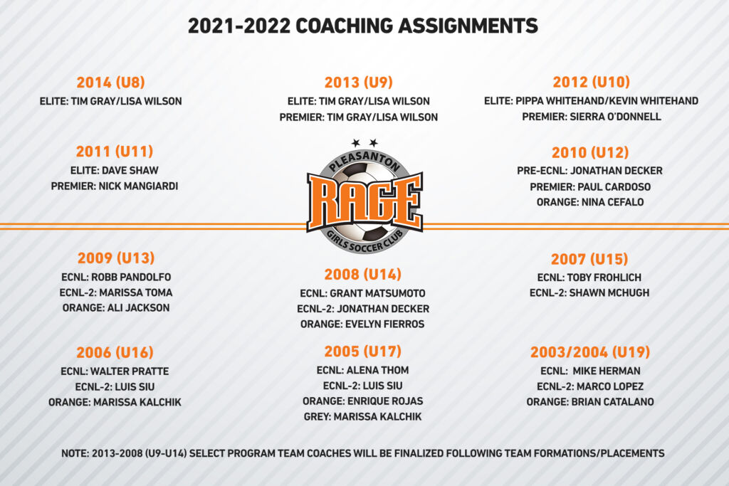 RAGE 2021 Coaching Assignments